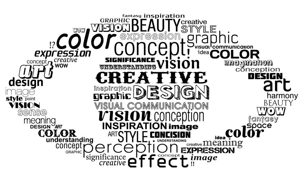 Ideje za vizuelno učenje
