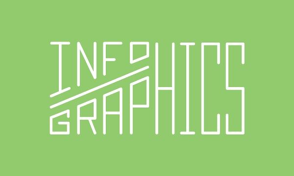 10 besplatnih alatki za kreiranje infografika