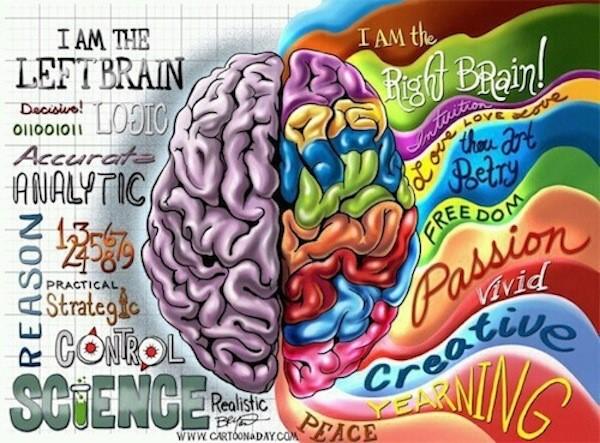 Kako se crtaju mape uma?