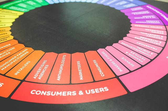 Kako do efikasnog, a jeftinog reklamiranja?