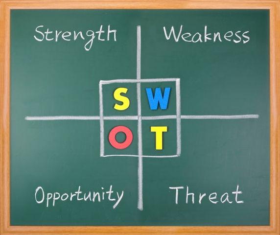 SWOT analiza: Primeri, šabloni i definicija